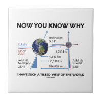 Tilted View Of The World (Orbital Variation) Small Square Tile