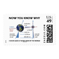 Tilted View Of The World (Orbital Variation) Stamps