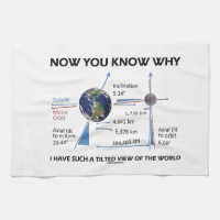 Tilted View Of The World (Orbital Variation) Towels