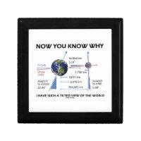 Tilted View Of The World (Orbital Variation) Trinket Box