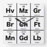 Time for Cheese Periodic Table Square Wallclock