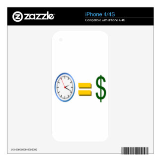 time is money skin for the iPhone 4S