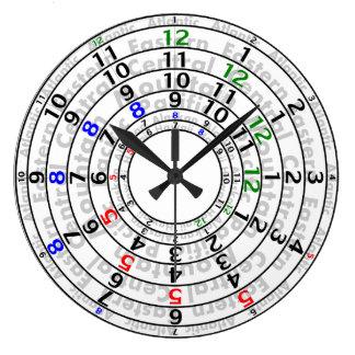 Time Zone Clock