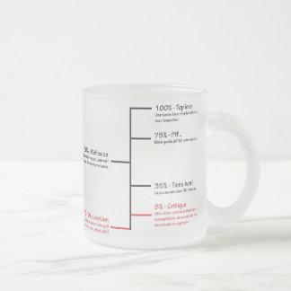 Timeline 10 Oz Frosted Glass Coffee Mug