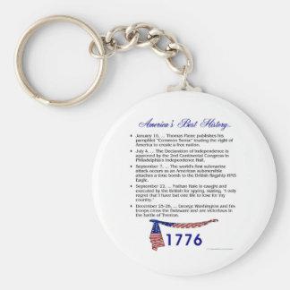 Timeline 1776 keychain