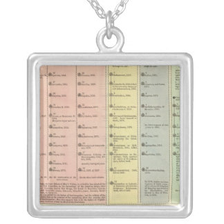 Timeline Assyria and Lydia Square Pendant Necklace