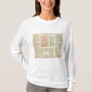 Timeline Assyria and Lydia T-Shirt
