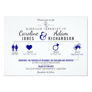 Timeline Dark Blue Wedding Invitation