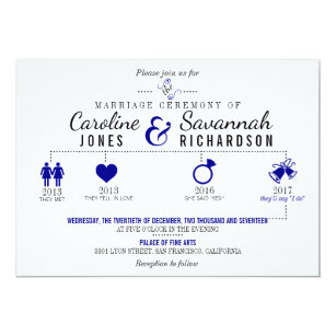 timeline wedding invitations zazzle