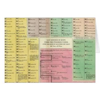 Timeline Egypt Card