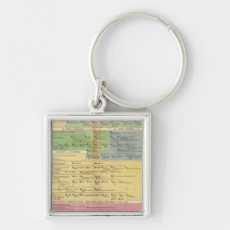 Timeline Empire of Constantiople Silver-Colored Square Keychain