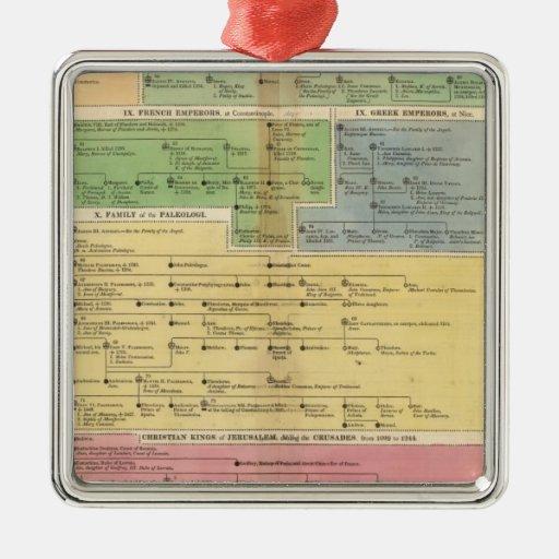 Timeline Empire of Constantiople Metal Ornament