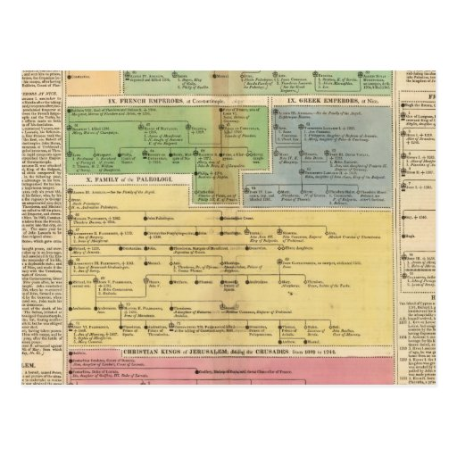 Timeline Empire of Constantiople Post Cards