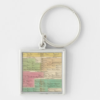 Timeline Empire of Constantiople Royal Families Silver-Colored Square Keychain
