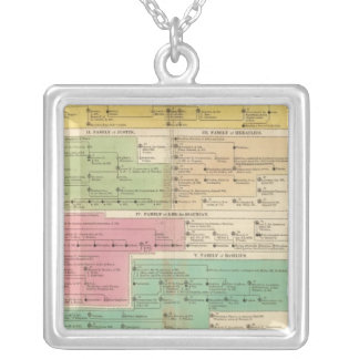 Timeline Empire of Constantiople Royal Families Silver Plated Necklace