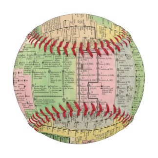 Timeline Kingdoms of Greece Baseball