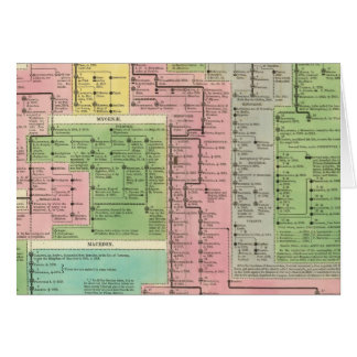 Timeline Kingdoms of Greece Card
