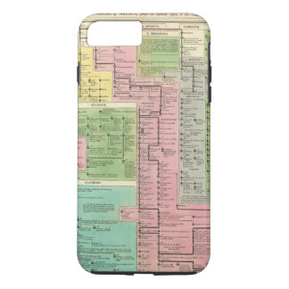 Timeline Kingdoms of Greece iPhone 8 Plus/7 Plus Case