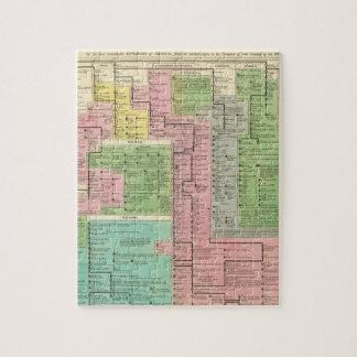 Timeline Kingdoms of Greece Jigsaw Puzzle
