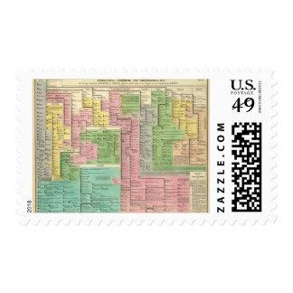 Timeline Kingdoms of Greece Stamp