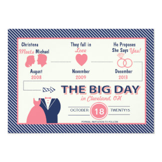 Timeline Of Love Save The Date Card Announcements