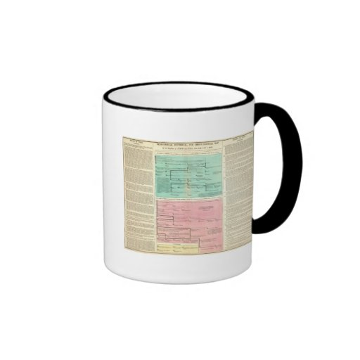 Timeline of Persia and Syria Coffee Mug