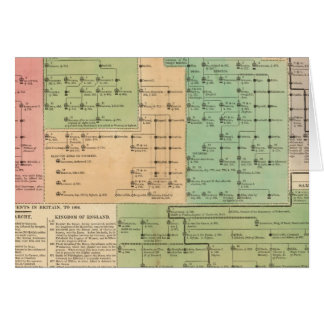 Timeline of the Anglo Saxons from 455 to 1066 Card