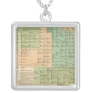 Timeline of the Anglo Saxons from 455 to 1066 Silver Plated Necklace