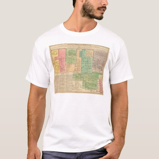 Timeline of the Anglo Saxons from 455 to 1066 T-Shirt