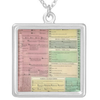Timeline of the Sacred Biblical History Silver Plated Necklace