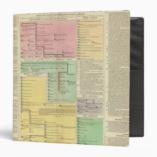 Timeline Parthinians Binder