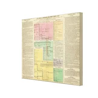 Timeline Parthinians Canvas Print