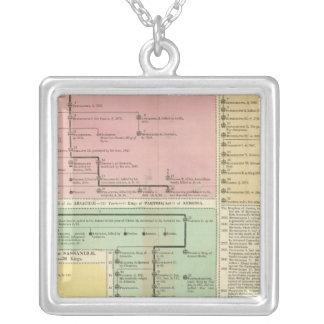 Timeline Parthinians Jewelry
