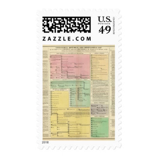 Timeline Parthinians Postage Stamps