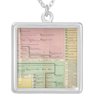 Timeline Parthinians Silver Plated Necklace