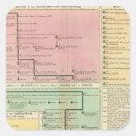 Timeline Parthinians Square Sticker