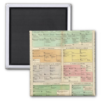 Timeline Roman Empire Events 2 Inch Square Magnet