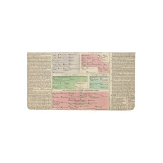 Timeline Roman Empire Events Checkbook Cover