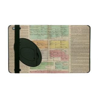 Timeline Roman Empire Events iPad Case