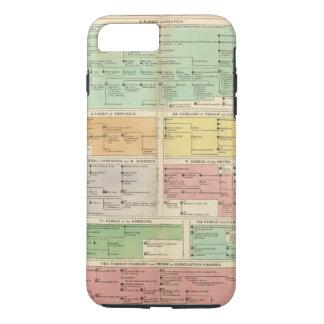 Timeline Roman Empire Events iPhone 8 Plus/7 Plus Case