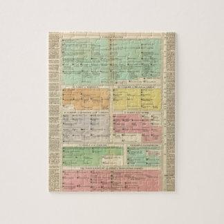 Timeline Roman Empire Events Jigsaw Puzzle