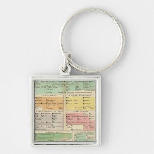 Timeline Roman Empire Events Keychain