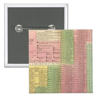 Timeline Roman Rulers Button