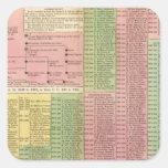 Timeline Roman Rulers Sticker