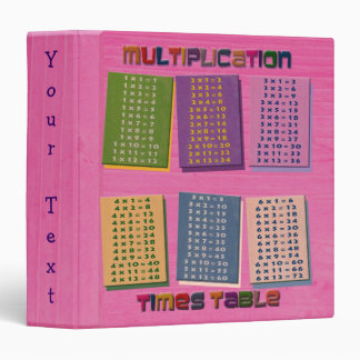 "Times Table 1.5"" Binder"