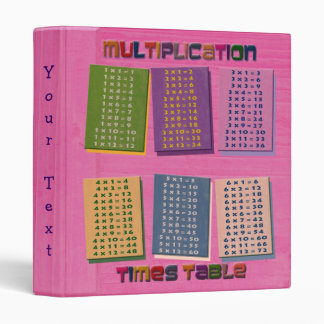 "Times Table 1"" Binder"