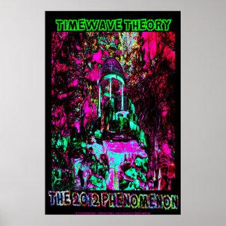 "TIMEWAVE THEORY ""THE 2012 PHENOMENON"" POSTER 24/36"