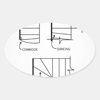 Tipo de pasos para el diseño de la escalera pegatina ovalada