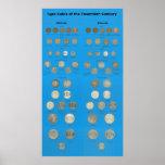 Tipo monedas de los E.E.U.U. Poster