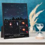 Tipo supernova Mikulski del espacio profundo de II Placas De Madera